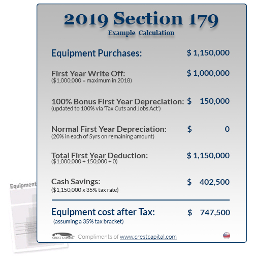 Sell or Trade in Your Surplus - MetalPress Machinery, Section 179 and the Huge Tax Deduction
